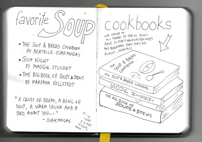 from Clancy's Kitchen Sketchbook
