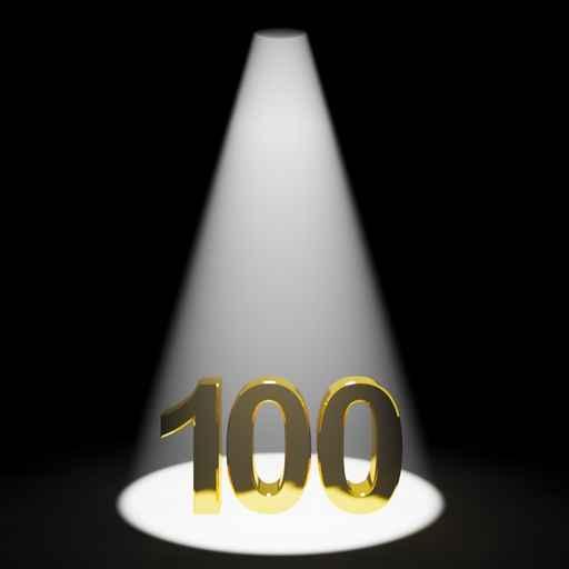A Century of Blogs