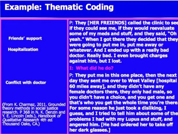 Demonstrating Thematic Coding