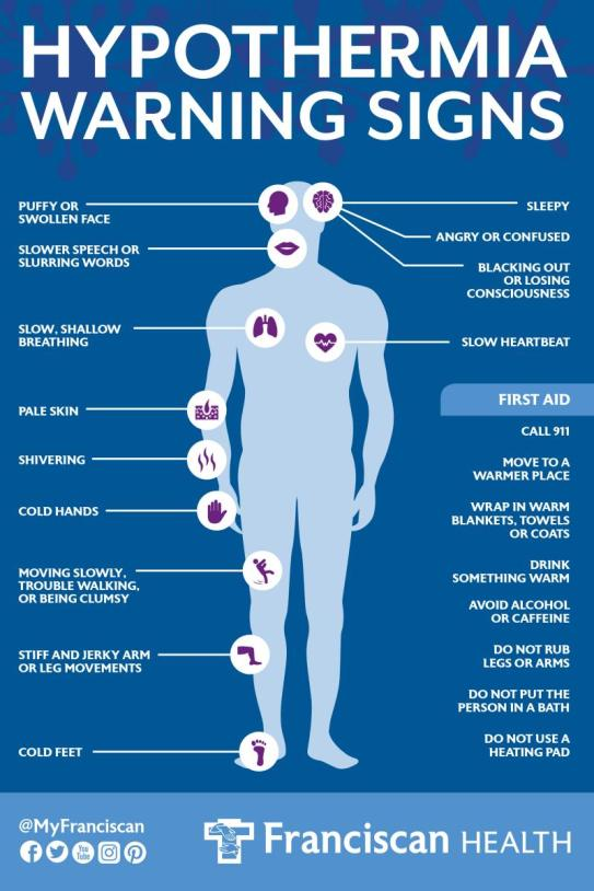 Hypothermia warning signs