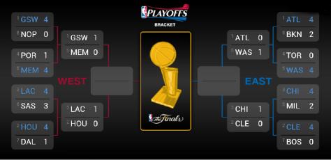 - Taken from http://www.nba.com/playoffs/