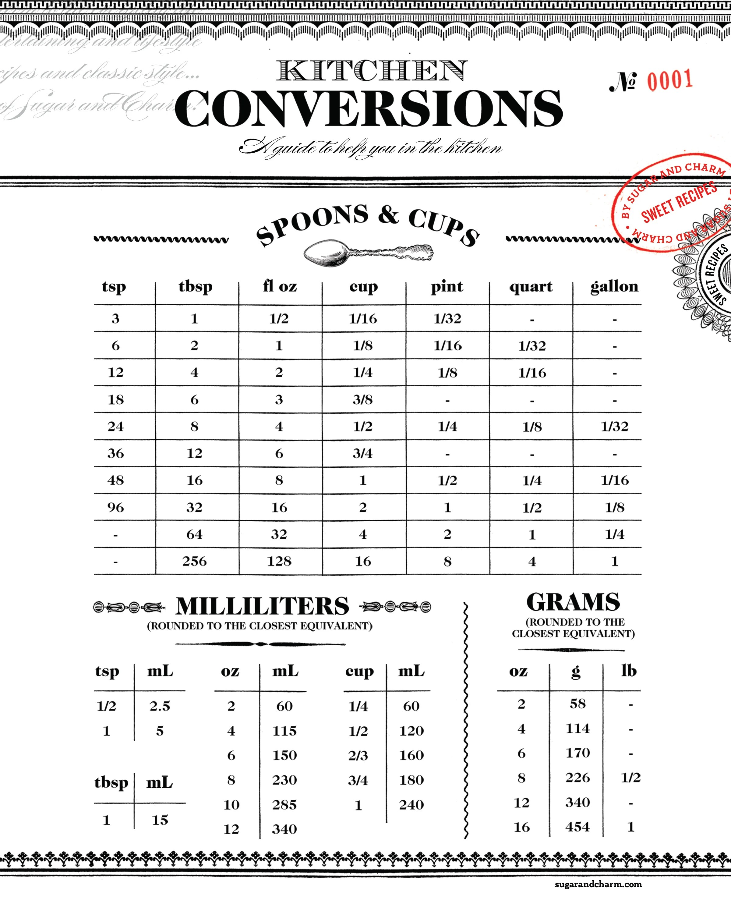 Printable Kitchen Conversion Chart