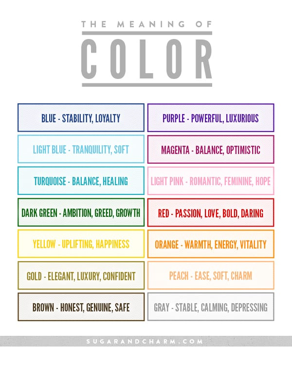 Meaning of Color Chart