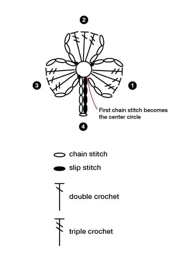shamrock_crochet-01