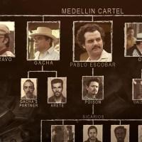 Narcos, la recensione di Fabio Chiesa per Sugarpulp