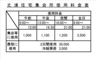 北浦集会室料金表