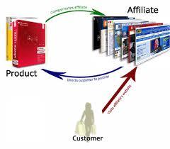 kumpulan job online affiliate