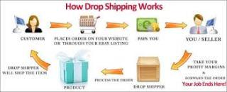 Affiliate, Reseller dan Dropshipping