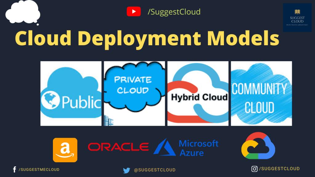 Basis of Cloud Deployment Models In Cloud Computing | Public vs Private vs Hybrid vs Community Cloud