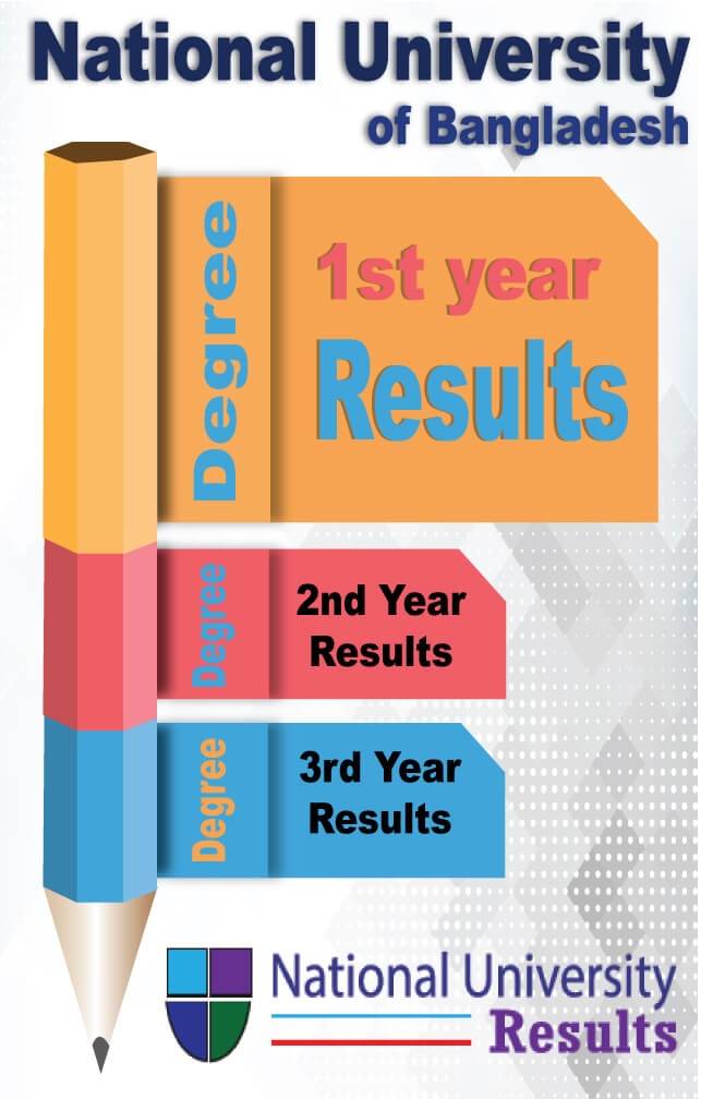 Degree results 2021