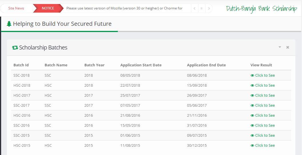 DBBL SSC Scholarship Circular 2019 Application Notice