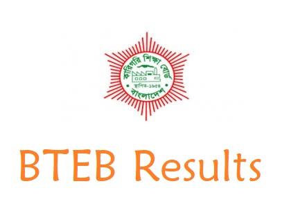 www.bteb.gov.bd Result 2019
