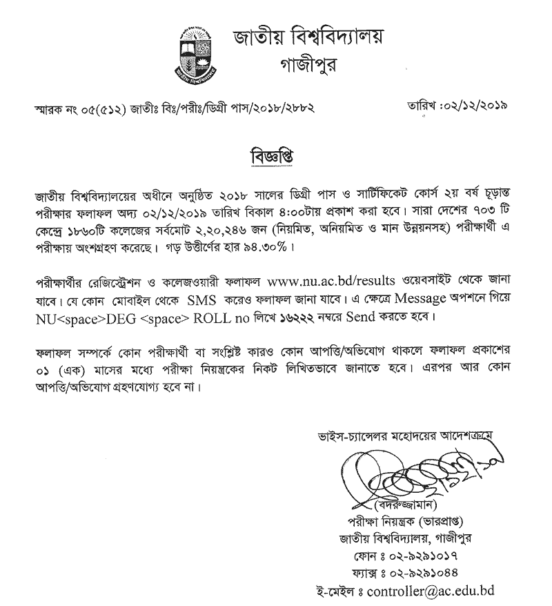 Degree 2nd Year Result 2019