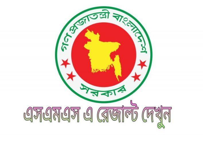 SSC Result 2020 Marksheet of Bangladesh Education Board