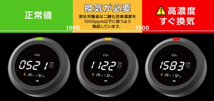 CO2センサー 二酸化炭素濃度計測器