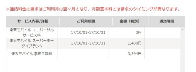 楽天モバイルの費用の詳細