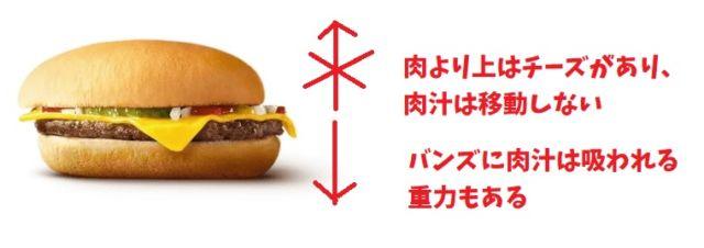 チーズバーガーの味