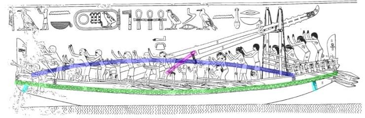 サフラー王 ホッギング トラス トラス ガードル 水中考古学