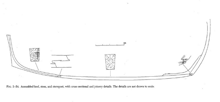 水中考古学 キレニア 7