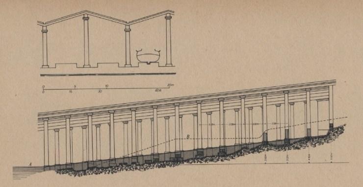 水中考古学 トライリム 三段櫂船 9