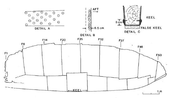 水中考古学 キレニア 18