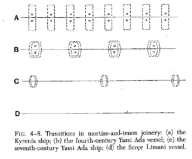 中世 地中海 ヨーロッパ ローマ 水中考古学 沈没船 9