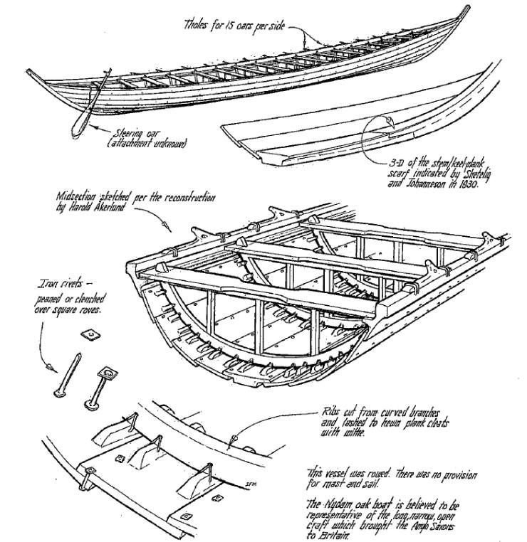 北欧 水中考古学 古代 船  22