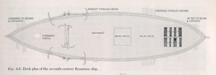 中世 地中海 水中考古学 ヤシ・アダ 沈没船 26
