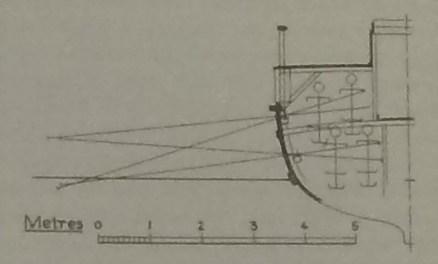 ガレー船 水中考古学 ギリシャ 1