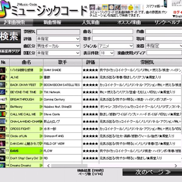 ミュージックコード9