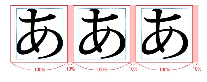 トラッキング・アキを挿入のスペーシングのイメージ。基準は仮想ボディ