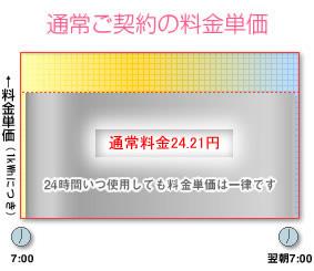 graph_index_3.jpg