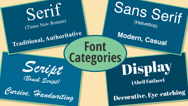 what your fonts are actually saying