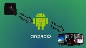 Ilustration Android Make TV Box for upgrade Traditional TV