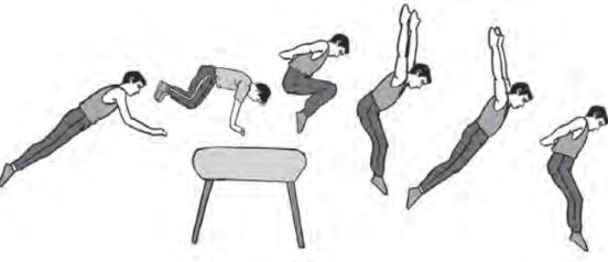 cara melakukan lompat kangkang