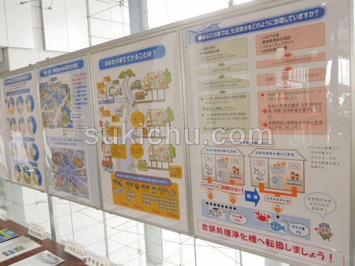 浄化槽展示茨城県庁水戸