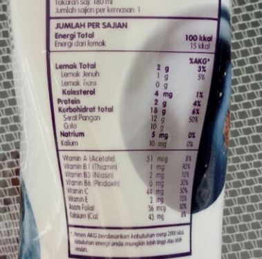 Diet Product Review : Yogurt Terbaik