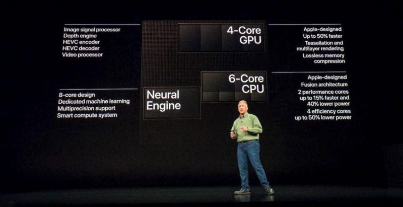 A12 Bionic Apple 發表會