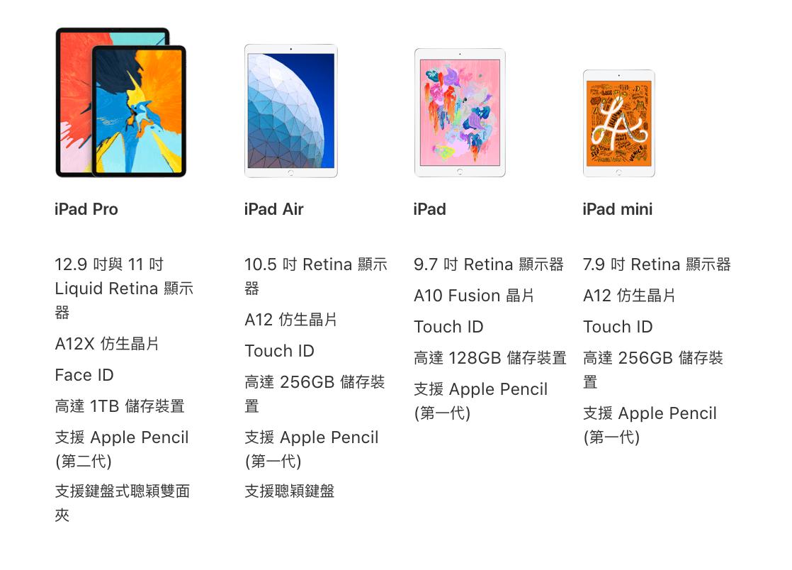 官方目前銷售的四款 iPad 系列