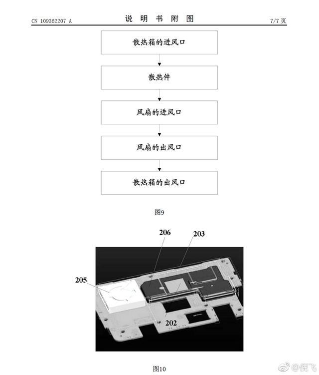 nubia 新專利「風冷×液冷」散熱模組 將搭載在 紅魔3 電競手機上