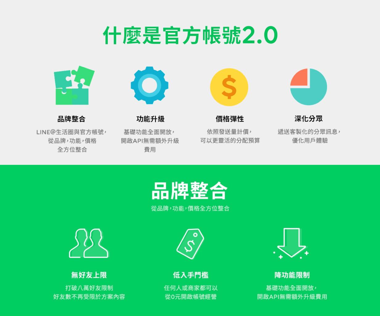 (圖一) LINE官方帳號2.0升級 ,出處 :LINE官方資訊