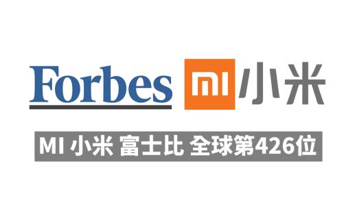 MI 小米集團 首次躋身《富比世》全球2000強 全球排名第426位