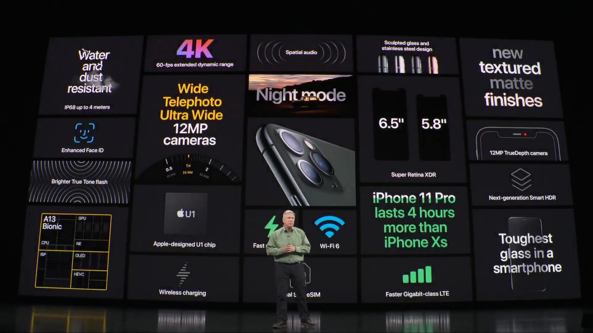 iPhone 11 Pro / iPhone 11 Pro Max 特色重點