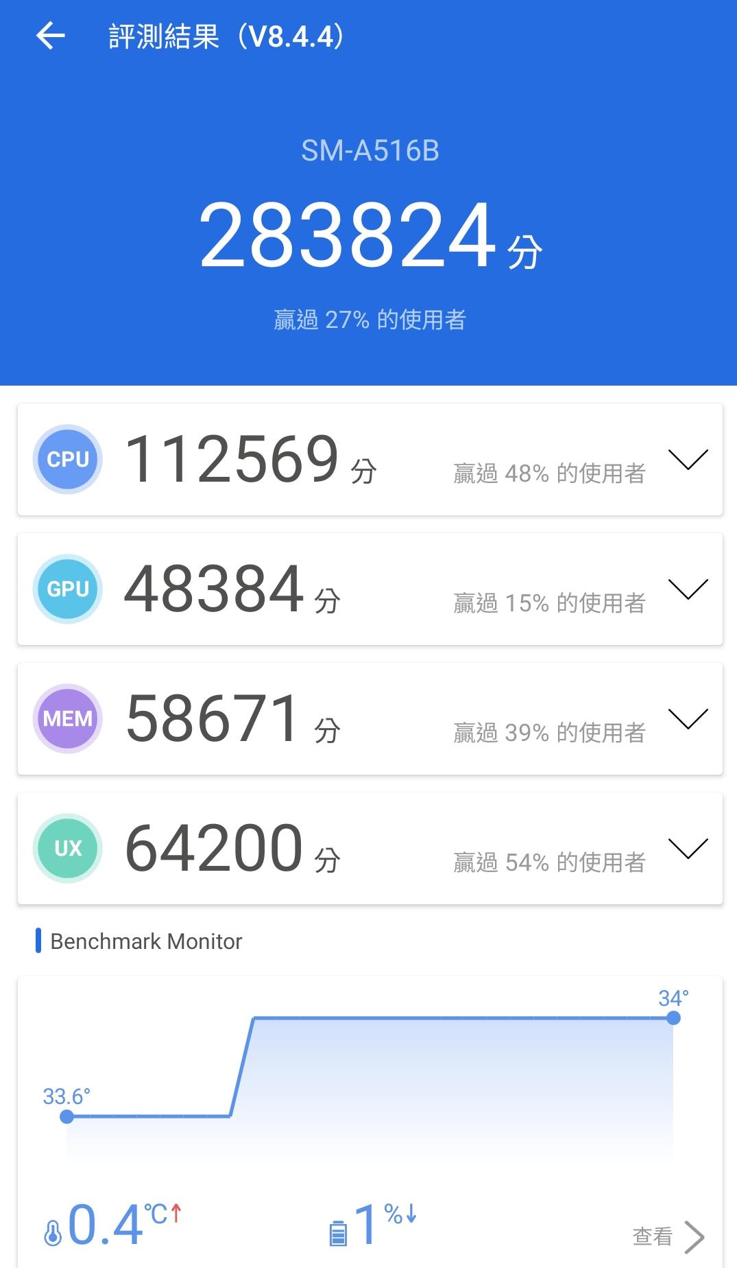 Screenshot_20200814-112859_AnTuTu Benchmark Test