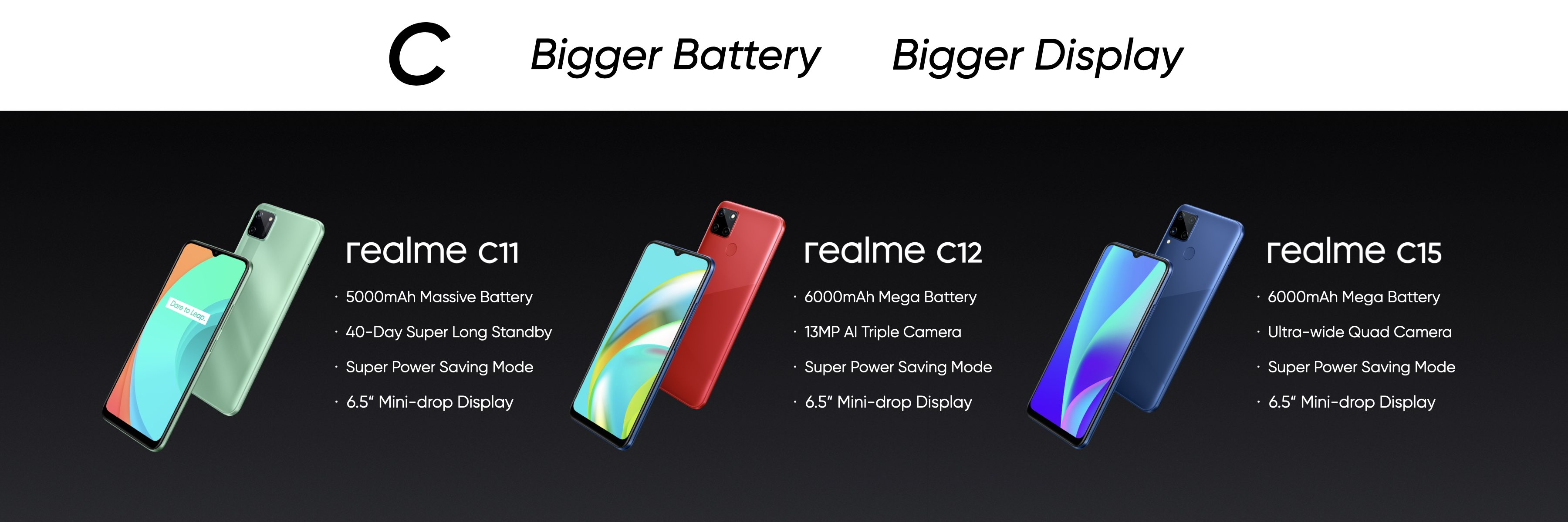 01_【4G產品線】realme C系列,主打大螢幕大電池。