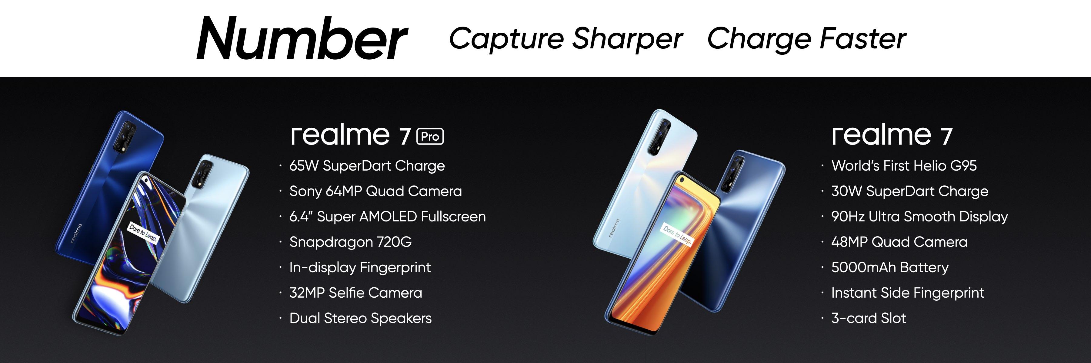 02_【4G產品線】realme數字系列,主打閃充和鏡頭。