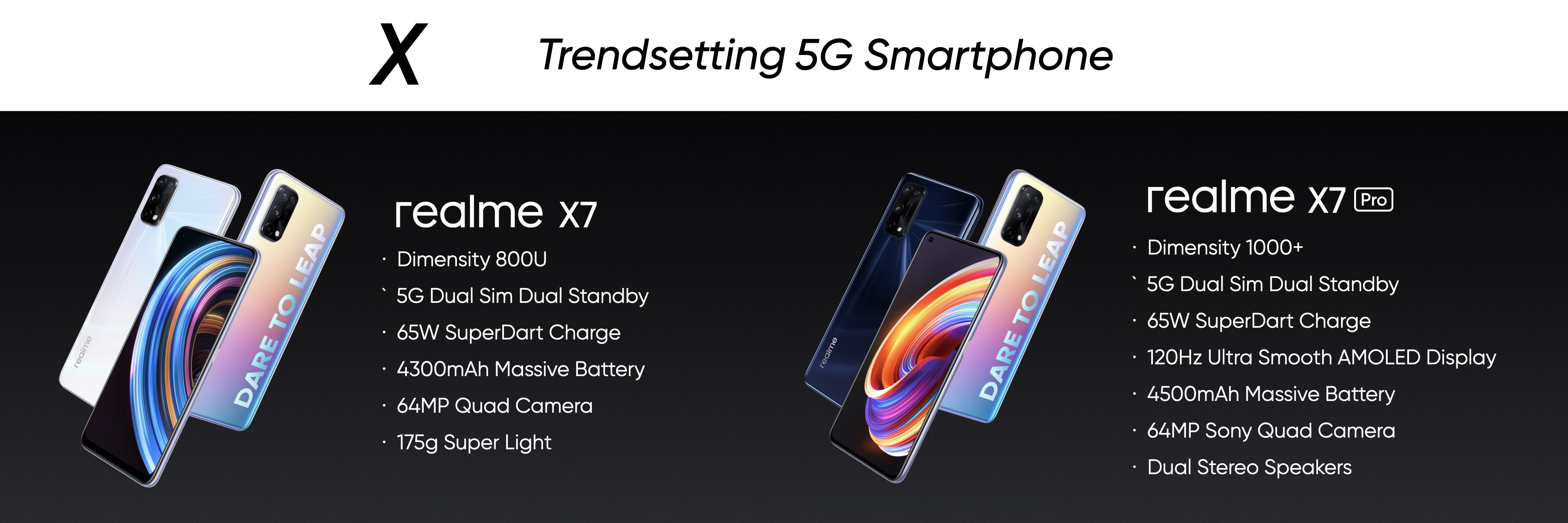 05_【5G產品線】realme X系列,潮玩性能5G旗艦。