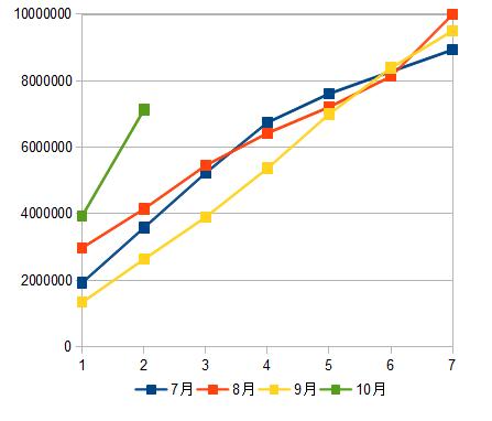2015-oct-raid-2