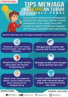 Tips Menjaga Kesehatan Tubuh di Cuaca Panas