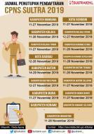 Infografis Jadwal Penutupan Pendaftaran CPNS 2019 di Sultra